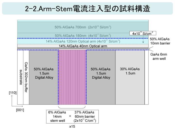 2-2.Arm-Stem