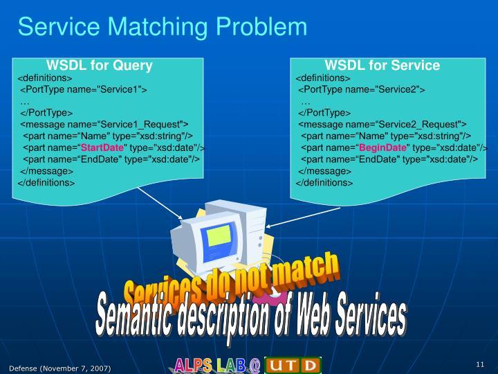 Service Matching Problem