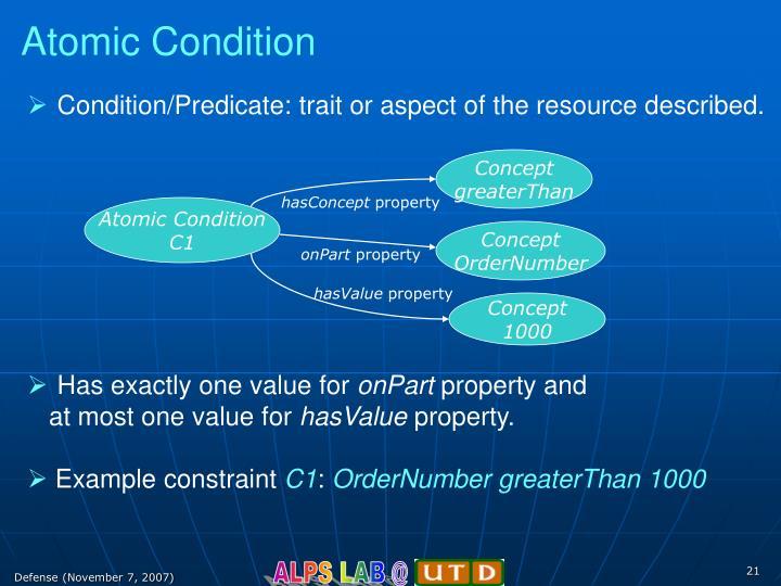 Atomic Condition