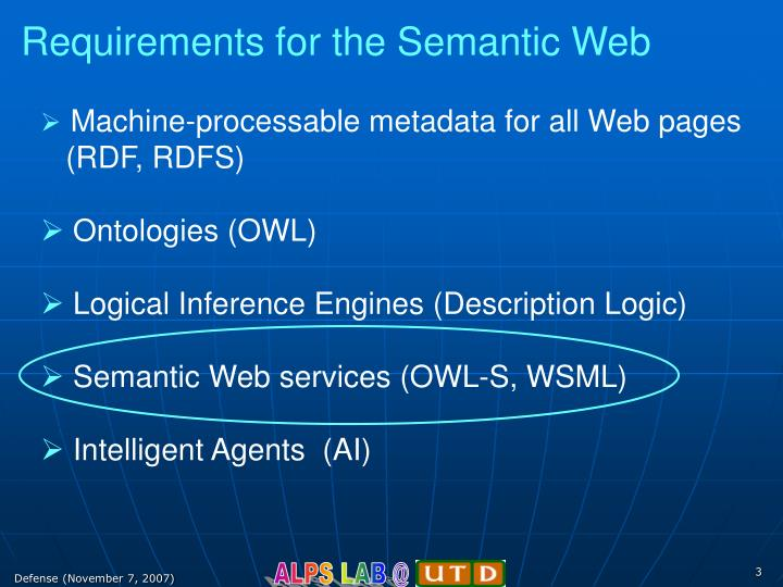 Requirements for the Semantic Web