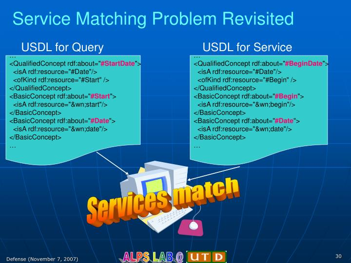 Service Matching Problem Revisited
