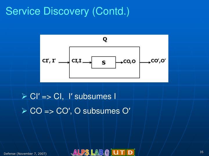 Service Discovery (Contd.)