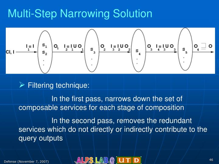 Multi-Step Narrowing Solution