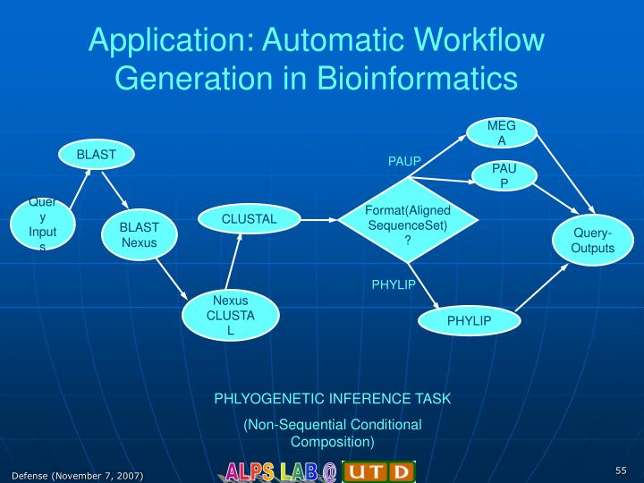 Application: Automatic Workflow                     Generation in Bioinformatics