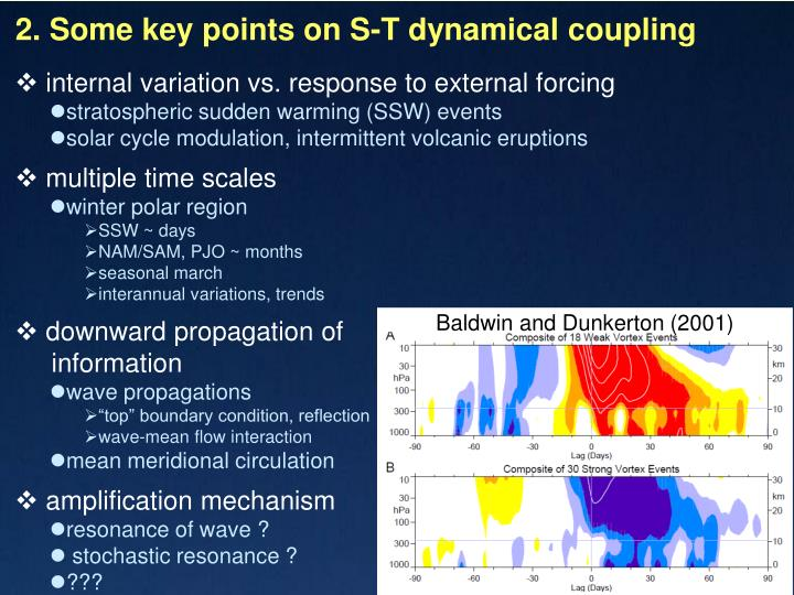 2. Some key points on S-T dynamical coupling