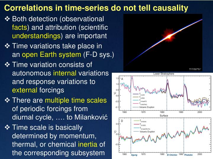 Correlations in time-series do not tell causality