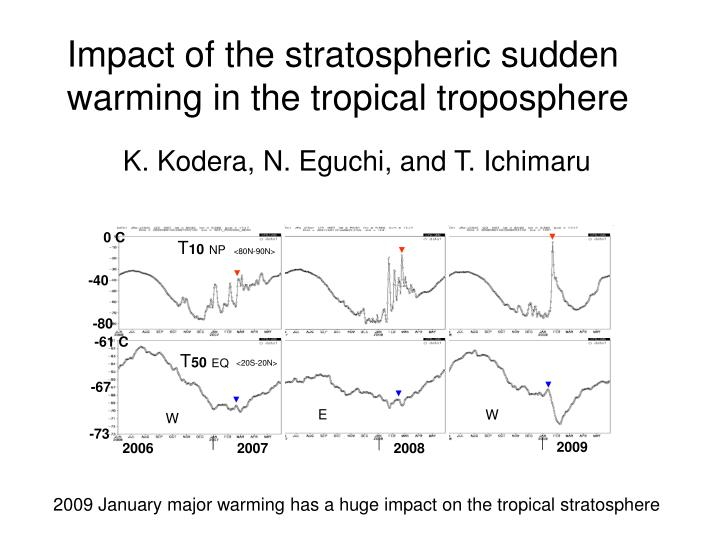 Impact of the stratospheric sudden warming in the tropical troposphere