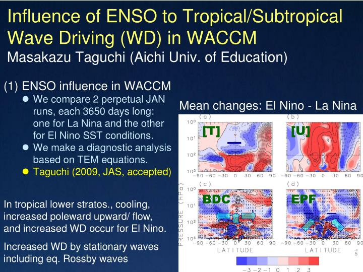 Influence of ENSO to