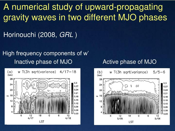 A numerical study of upward-propagating gravity waves in two different MJO phases