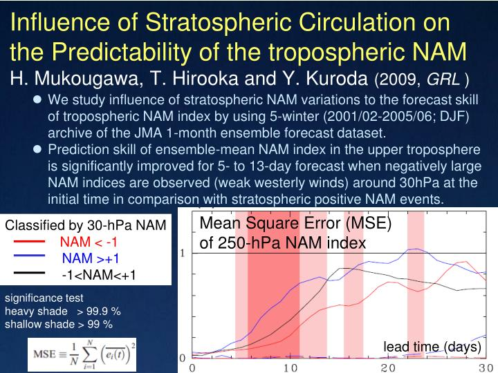 Influence of Stratospheric Circulation on the Predictability of the tropospheric NAM