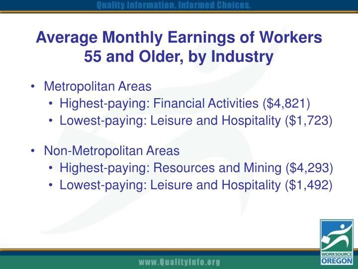 Average Monthly Earnings of Workers 55 and Older, by Industry