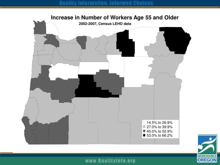 Increase in Number of Workers Age 55 and Older
