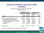 quarterly workforce indicators qwi example