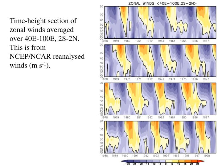 Time-height section of zonal winds averaged over 40E-100E, 2S-2N. This is from NCEP/NCAR reanalysed winds (m s