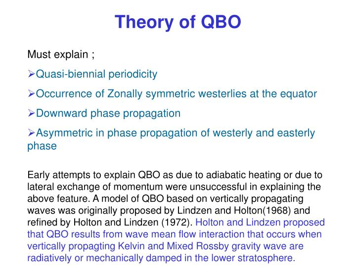 Theory of QBO