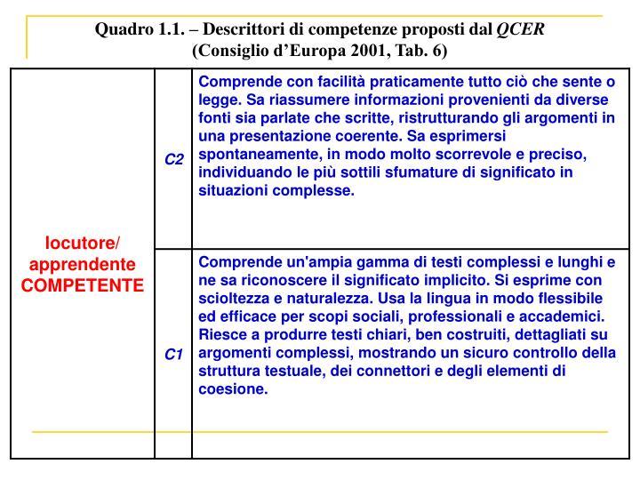 Quadro 1.1. – Descrittori di competenze proposti dal