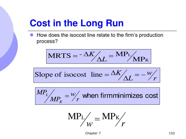 Cost in the Long Run