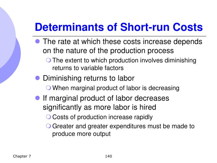 Determinants of Short-run Costs