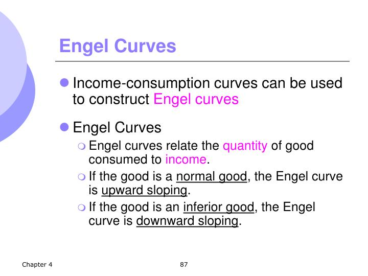 Engel Curves