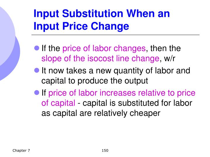 Input Substitution When an Input Price Change