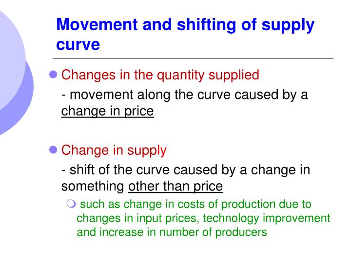 Movement and shifting of supply curve