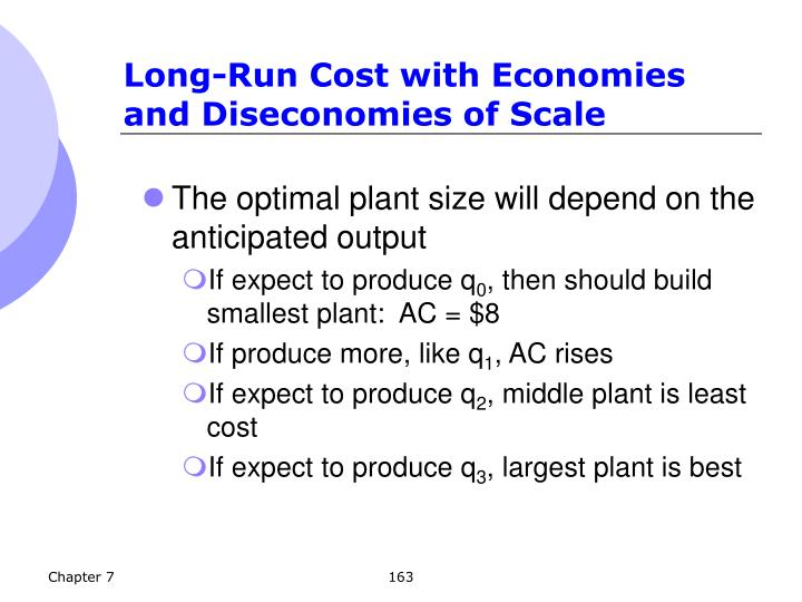 Long-Run Cost with Economies