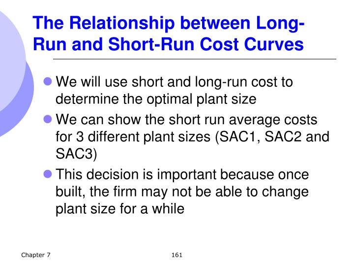 The Relationship between Long-Run and Short-Run Cost Curves