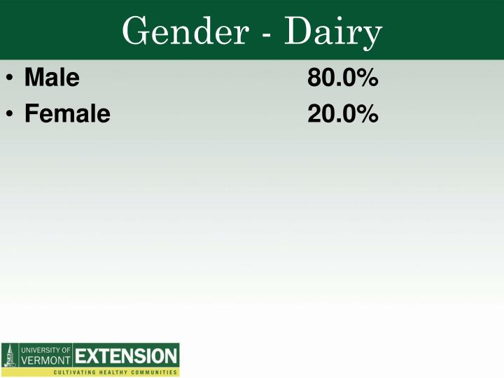 Gender - Dairy