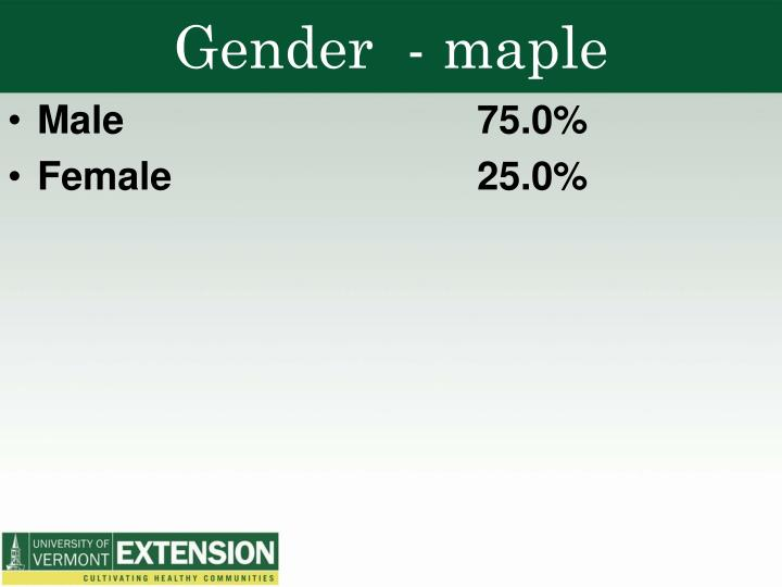 Gender  - maple