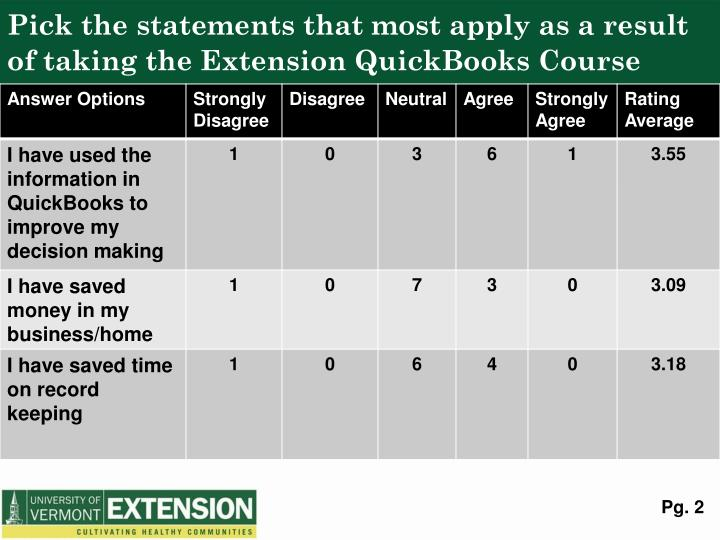 Pick the statements that most apply as a result of taking the Extension QuickBooks Course