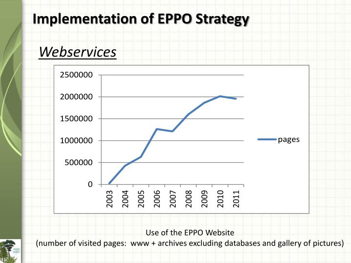 Implementation of EPPO Strategy