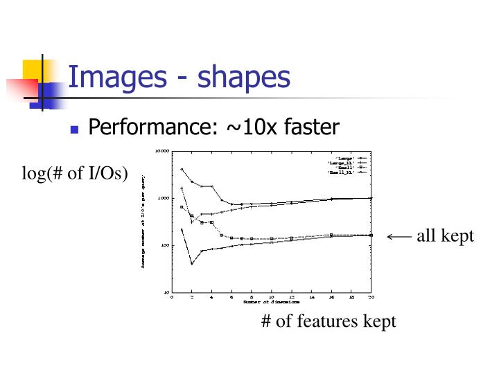 Performance: ~10x faster