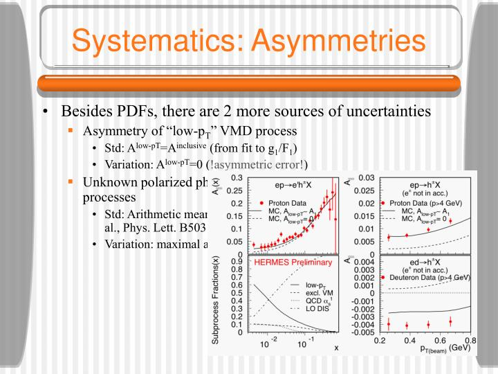 Systematics: Asymmetries