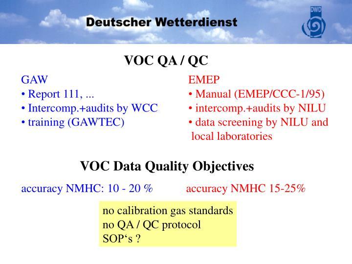 VOC QA / QC