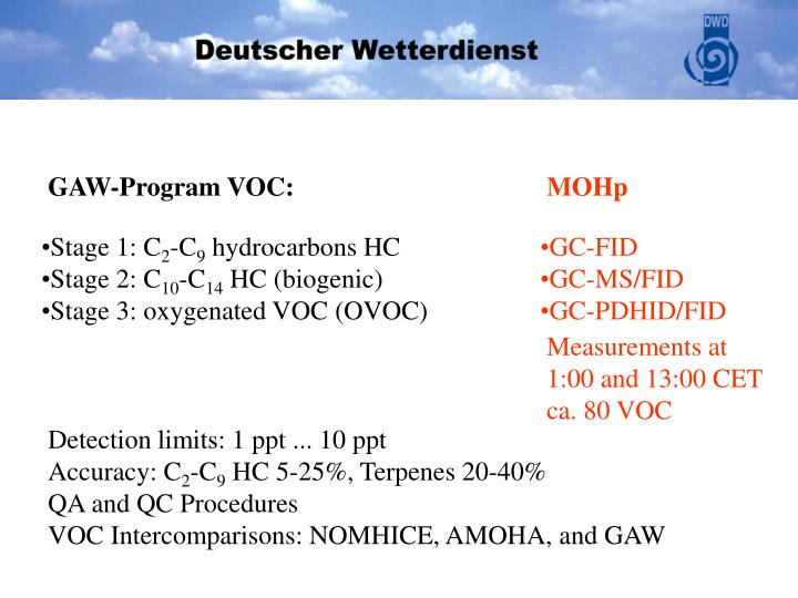 GAW-Program VOC: