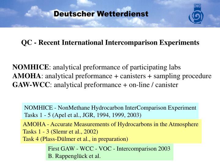 QC - Recent International Intercomparison Experiments