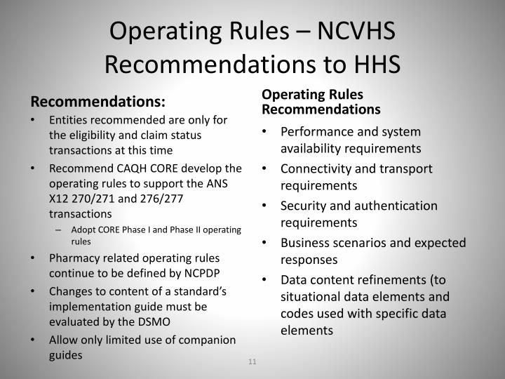 Operating Rules – NCVHS Recommendations to HHS
