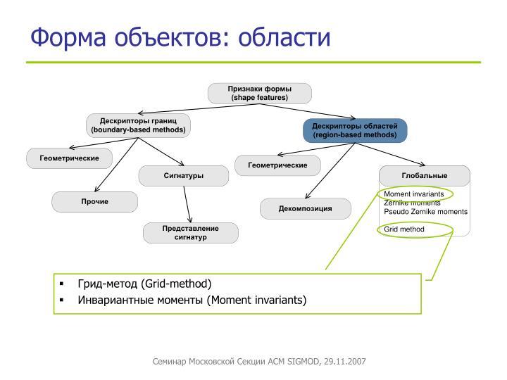 Форма объектов: области