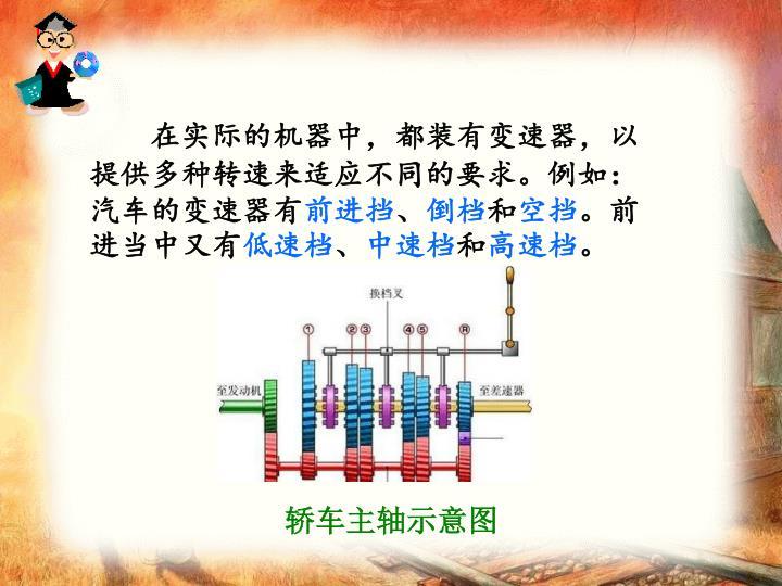 在实际的机器中,都装有变速器,以提供多种转速来适应不同的要求。例如:汽车的变速器有