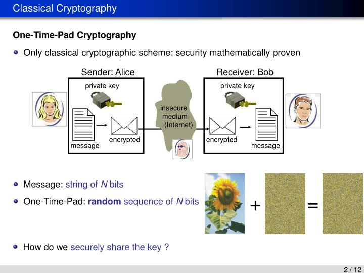 Classical cryptography1