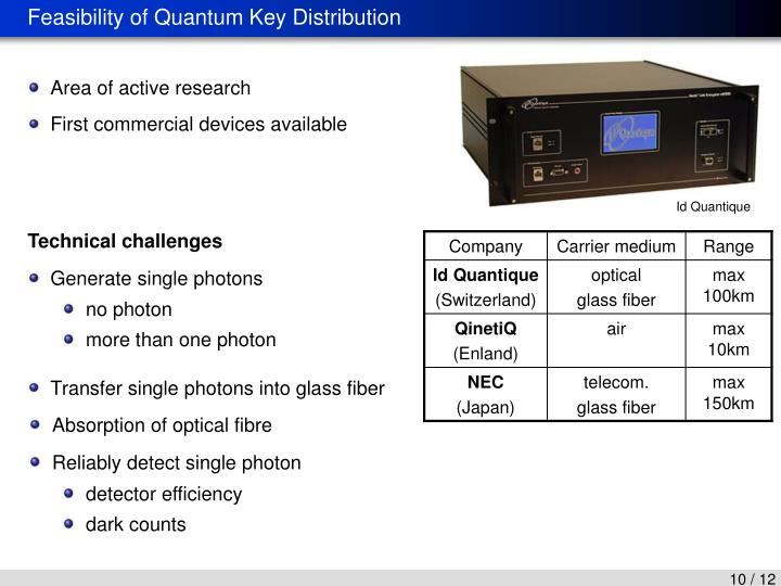 Feasibility of Quantum Key Distribution