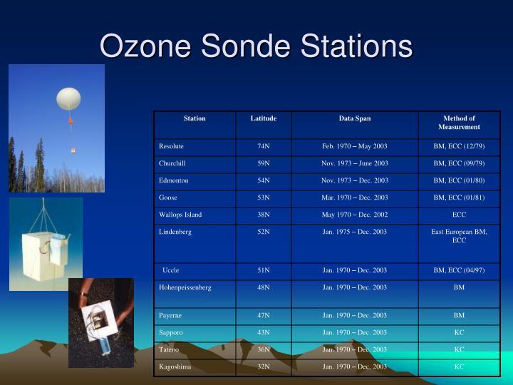 Ozone Sonde Stations