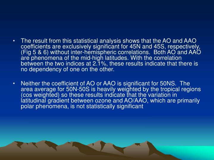 The result from this statistical analysis shows that the AO and AAO coefficients are exclusively significant for 45N and 45S, respectively, (Fig 5 & 6) without inter-hemispheric correlations.  Both AO and AAO are phenomena of the mid-high latitudes. With the correlation between the two indices at 2.1%, these results indicate that there is no dependency of one on the other.