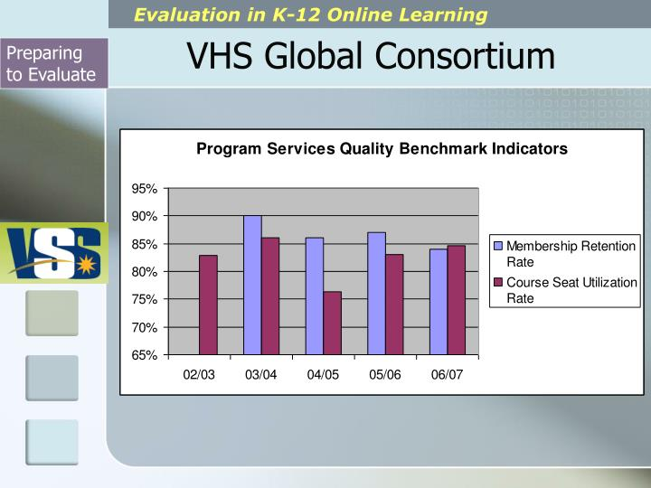 VHS Global Consortium