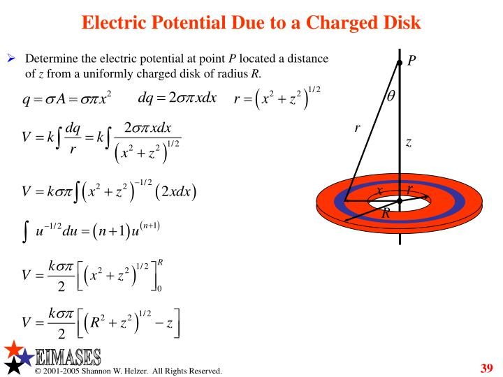 Electric Potential Due to a Charged Disk