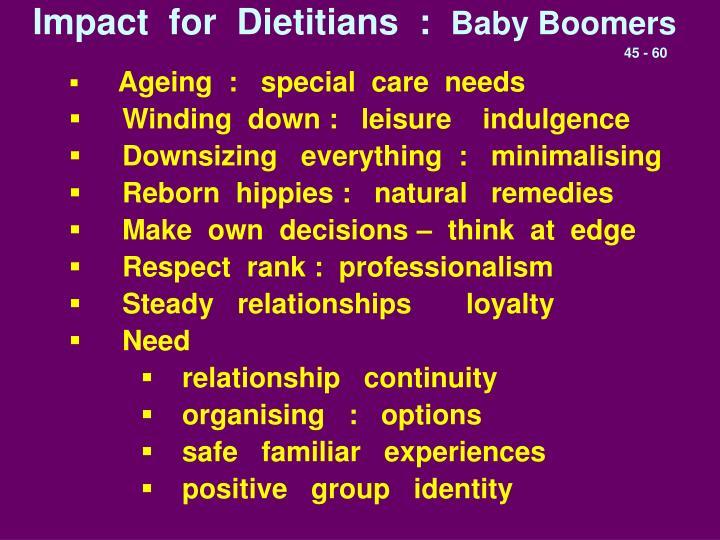 Impact  for  Dietitians  :
