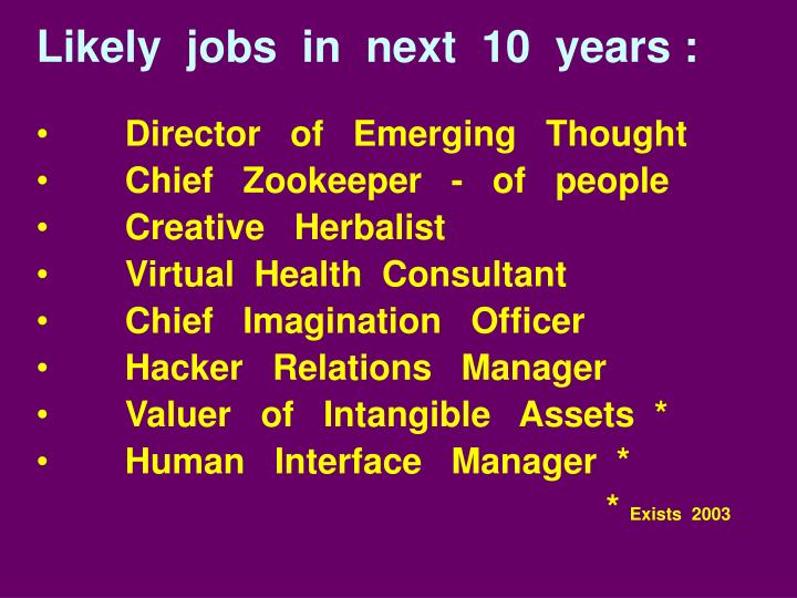 Likely  jobs  in  next  10  years :