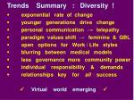 trends summary diversity