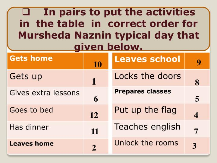 In pairs to put the activities          in  the table  in  correct order for