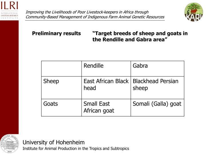 "Preliminary results""Target breeds of sheep and goats in the Rendille and Gabra area"""